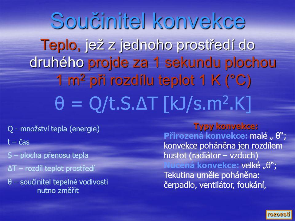 Součinitel konvekce θ = Q/t.S.ΔT [kJ/s.m2.K]